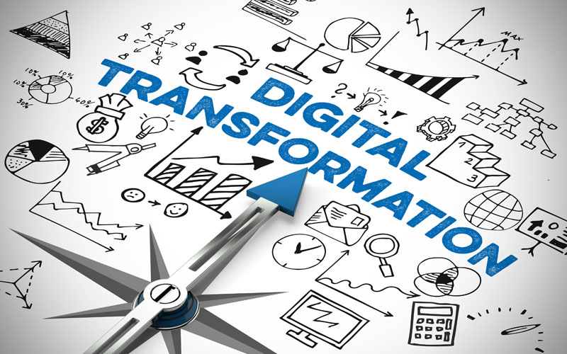About Us Digital Transformation