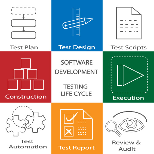 Our Services Technology Solutions QA Testing